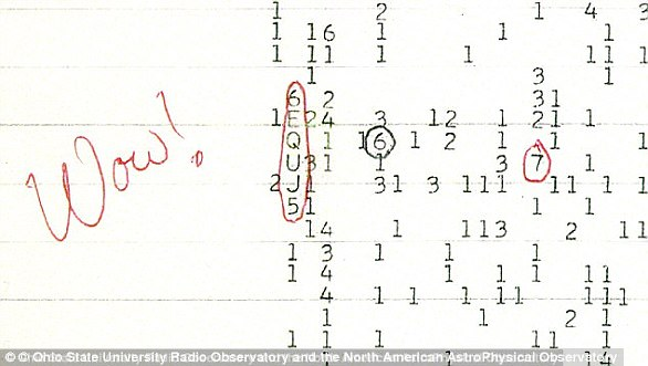 In 1977, an astronomer searching for strange life in the sky near Ohio discovered a radio signal so strong that he wrote with enthusiasm.